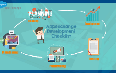 AppExchange Development Checklist