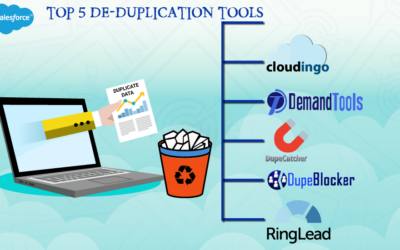 TOP 5 DE-DUPLICATION TOOLS