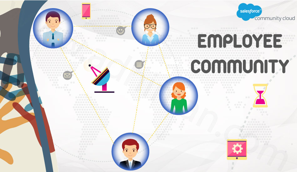 Employee Community