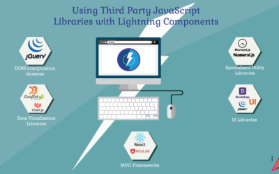 How We Can Use Third Party JavaScript Libraries With Lightning Components?