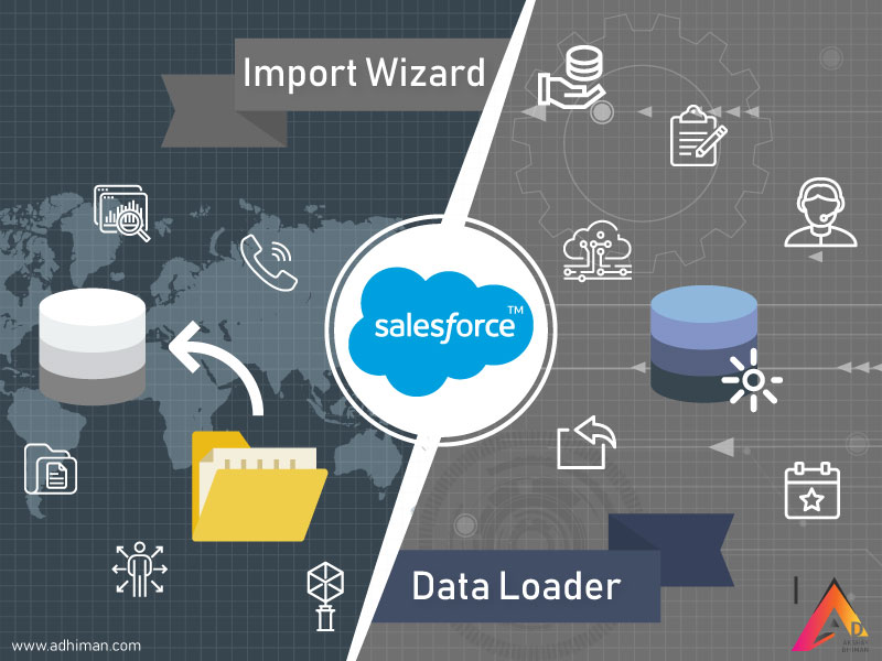 Differences between Salesforce Import Wizard and Data Loader
