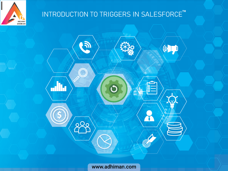 Introduction to Triggers in Salesforce